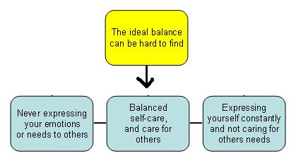 balanced-self-other-care