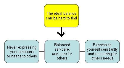 balanced-self-other-care