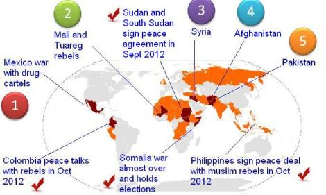 Ongoing_conflicts_around_the_world